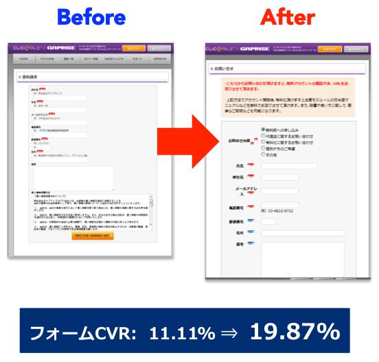 ギャプライズクリックテールサイトのEFO事例:フォームCRV 11.11%→19.87%