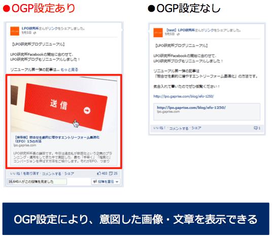 OGP設定により、意図した画像・文章を表示できる