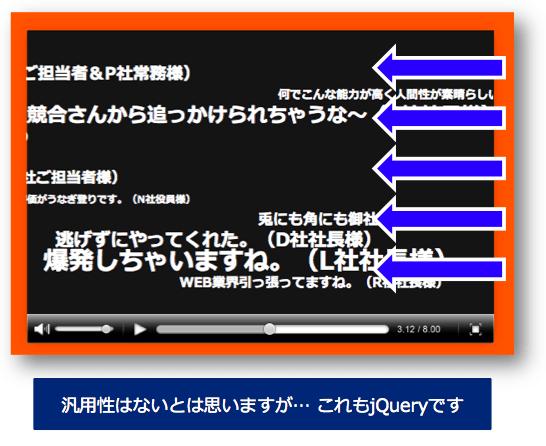 汎用性はないとは思いますが...これもjQueryです