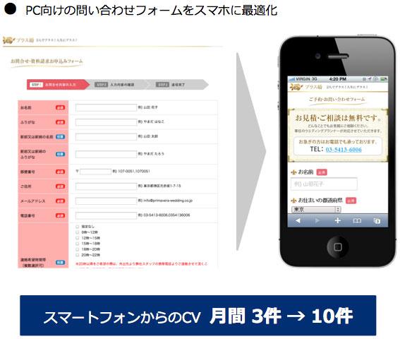 PC向けの問い合わせフォームをスマホに最適化:スマートフォンからのCV月間3件→10件