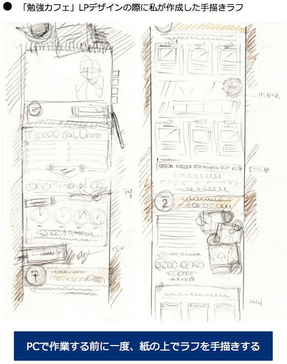 「勉強カフェ」LPデザインの際に私が作成した手描きラフ