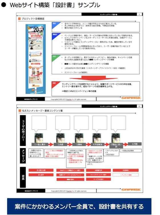 Webサイト構築「設計書」サンプル