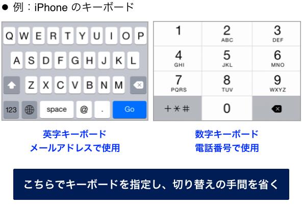 英字キーボード、数字キーボードのどちらかを指定し、切り替えの手間を省く