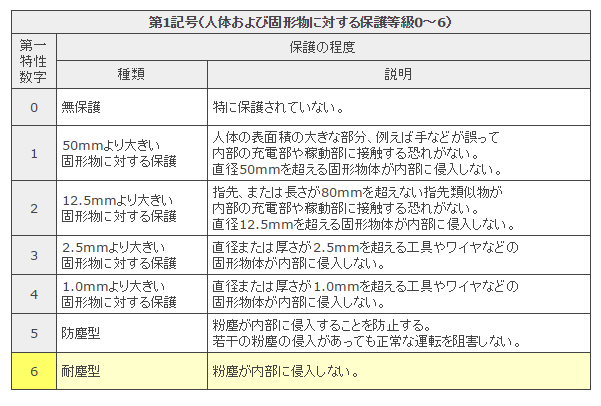 iphone7-%e9%98%b2%e5%a1%b5