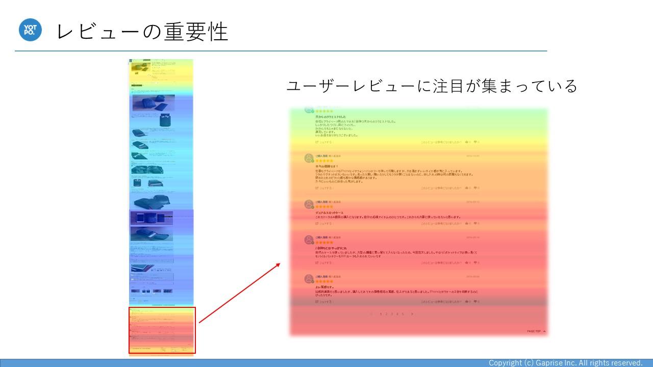 一番ページの下部にあるユーザーレビュー部分に注目があつまっています。