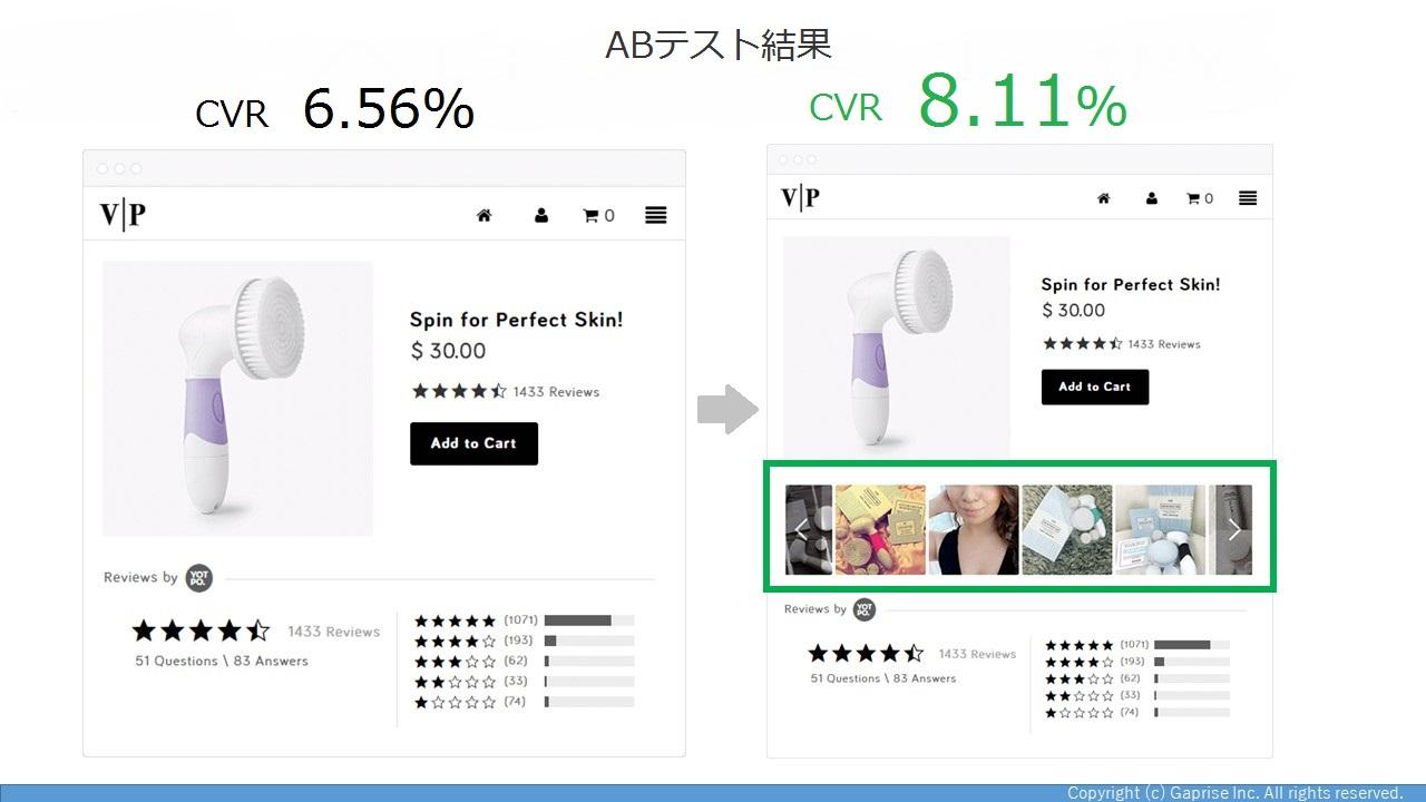 レビュー+ユーザー投稿画像でサイトのCVRが8%以上に