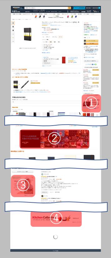 Amazon商品詳細ページディスプレイ広告出稿場所