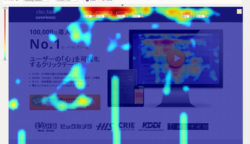 ClickTaleヒートマップ