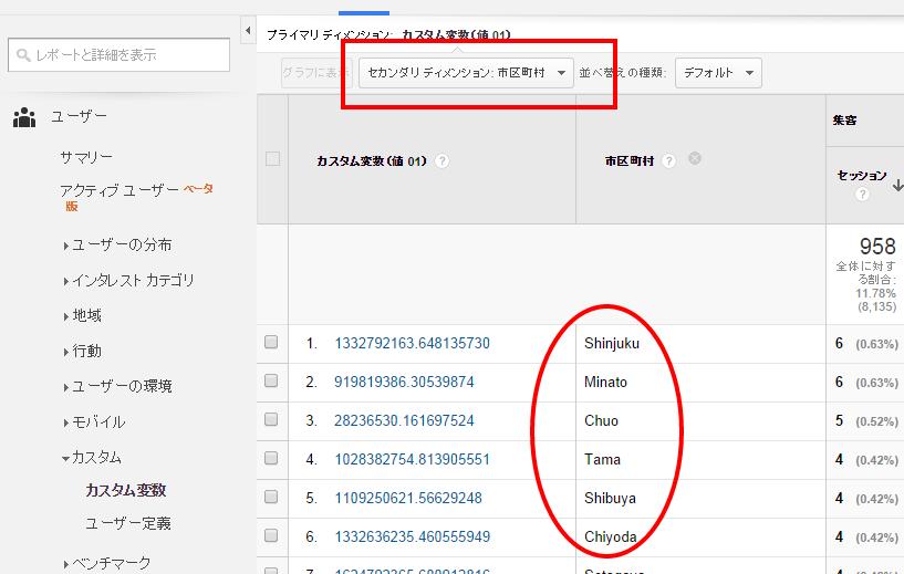 カスタム変数 Google Analytics