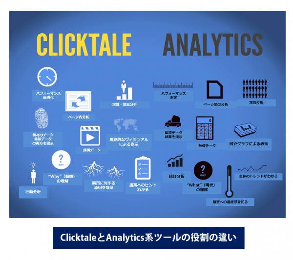 Clicktale×Analytics_blog