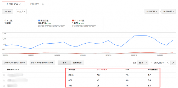Search Console 検索クエリ http similar web.jp