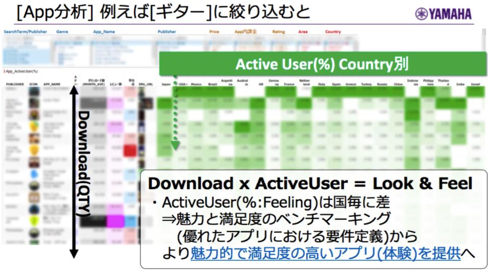 App分析