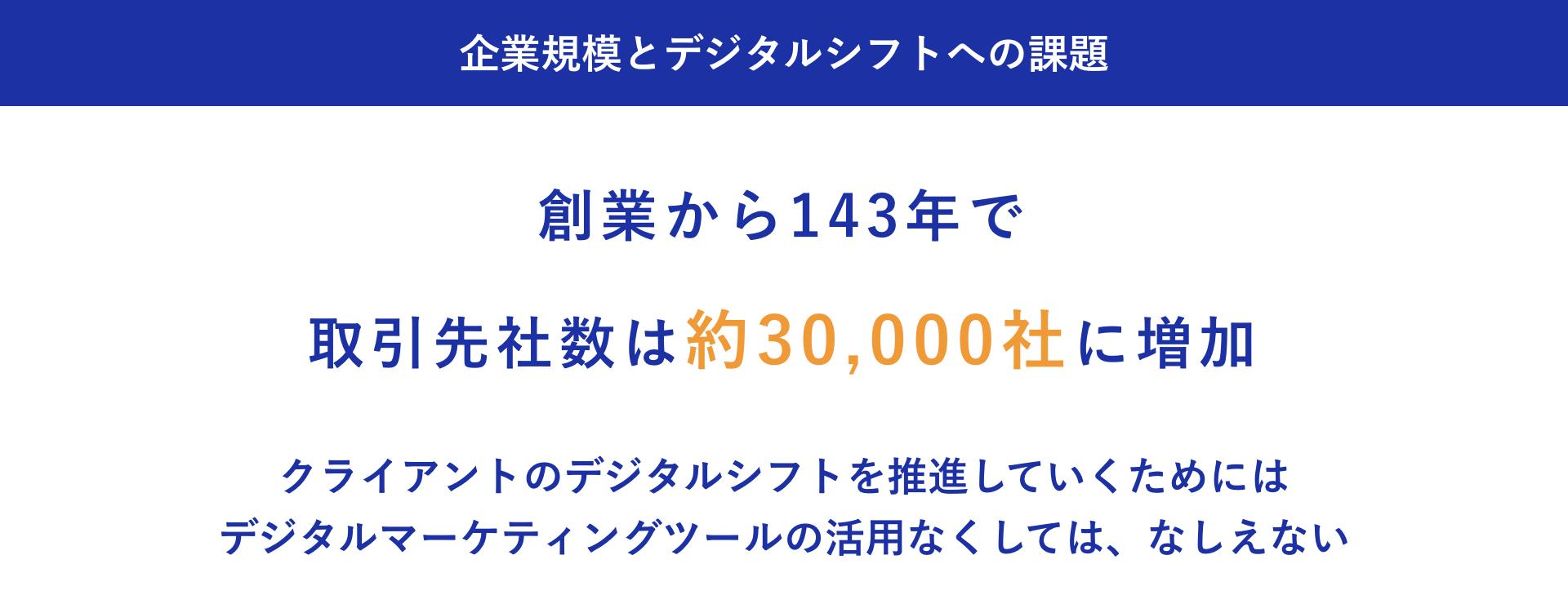 大日本印刷株式会社:加藤 綱貴 企業規模とデジタルシフトの課題