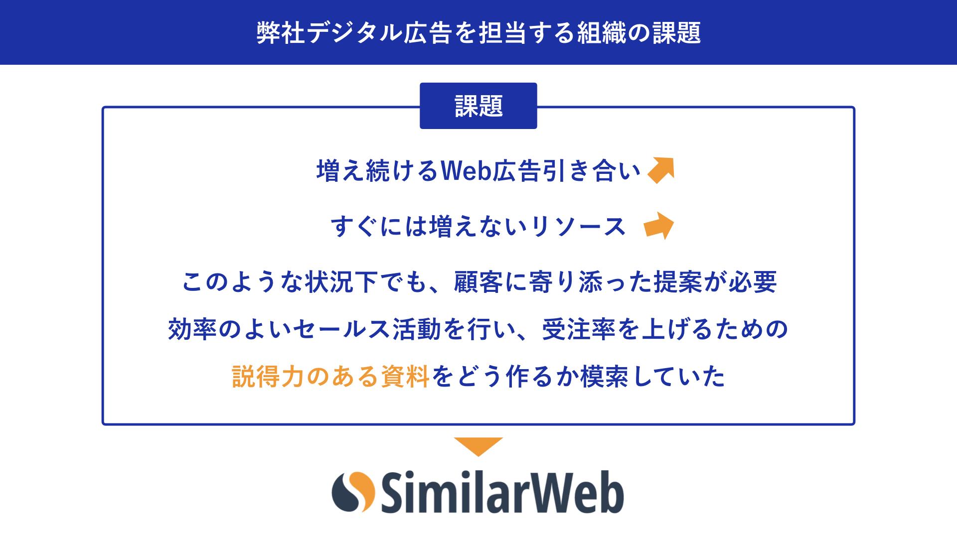 大日本印刷株式会社:加藤 綱貴 弊社デジタル広告を担当する組織の課題