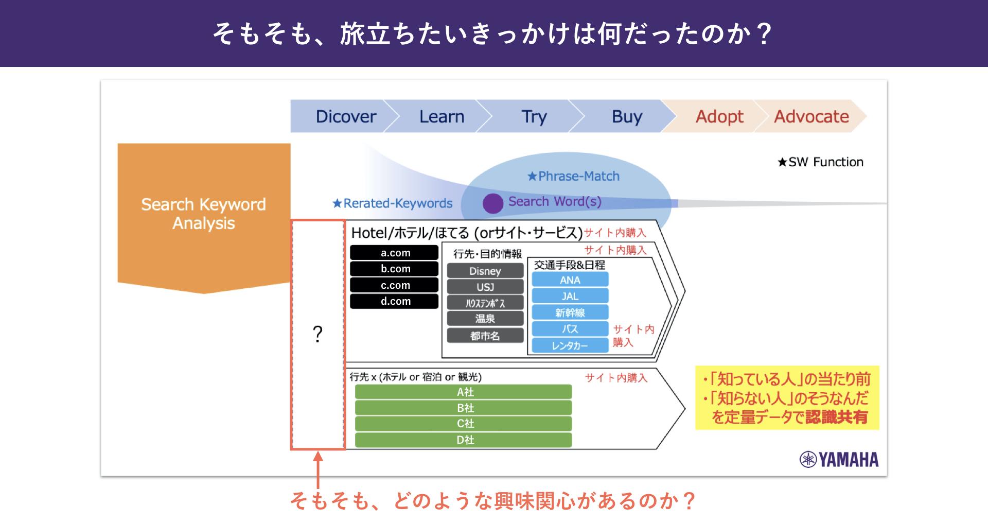 ヤマハ株式会社:濱崎司_そもそも、旅立ちたいきっかけは何だったのか?
