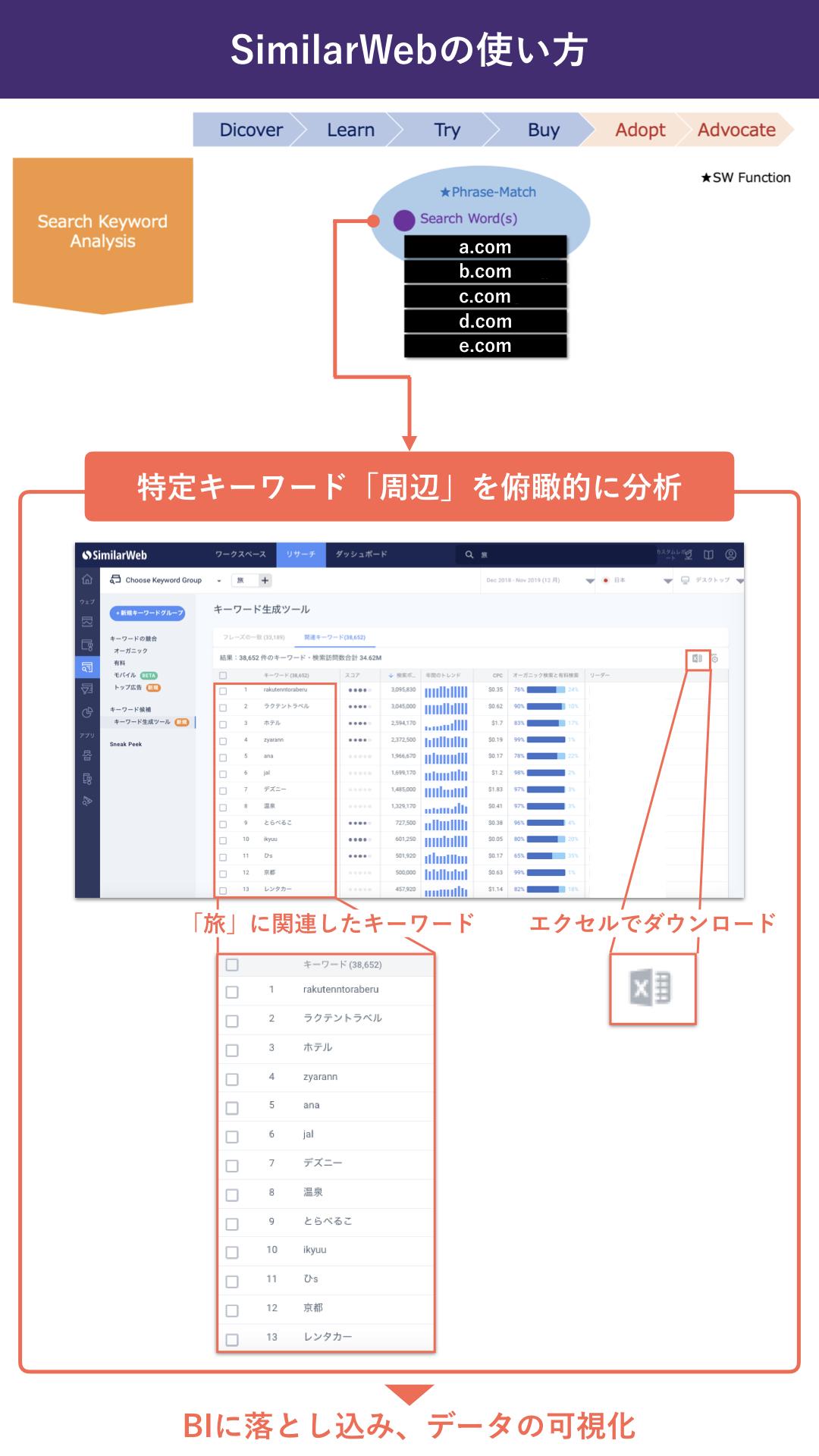 ヤマハ株式会社:濱崎司_SimilarWebの使い方